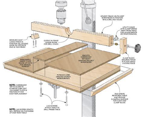 easy  build drill press table