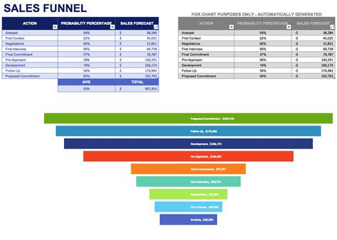 sales funnel report template professional and high