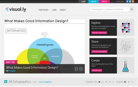 data visualization infographic search engine visual ly