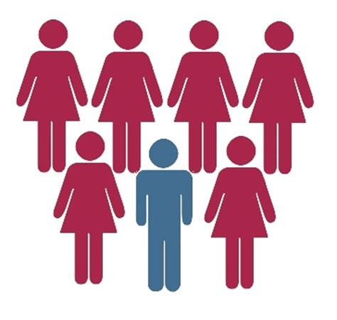 imagenes mujeres vs hombres 191 cu 225 ntas mujeres hay por cada hombre ya est 225 el listo