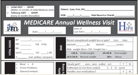 medicare annual wellness visit template letter world