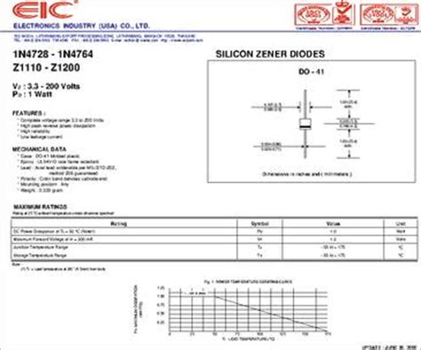 datasheet of zener diode 1n4733 datasheet 3 3 v 76 0 ma 1 w silicon zener diode