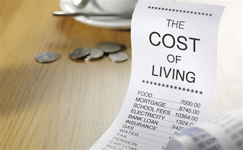 Business School Mba Cost Of Living by Costaricalaw Monthly Living Expenses In Costa Rica