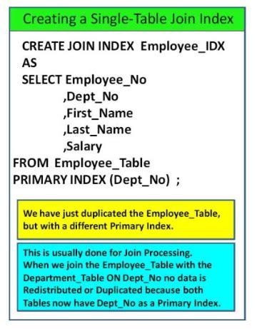 teradata create table as teradata notepad join index