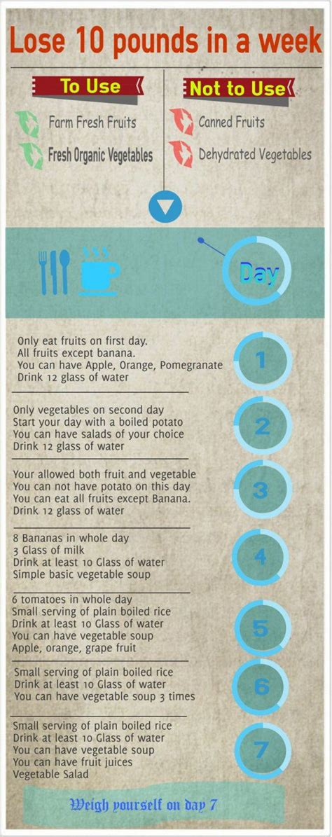 7 Ways To Lose 10 Pounds In 10 Days by Lose 10 Pounds In A Week 7 Day Diet Plan Caloriebee