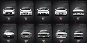 Nissan Gtr History The Gt R History