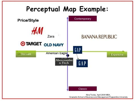 perceptual map 14 best positioning images on search marketing and