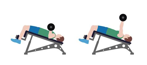 decline bench press with dumbbells the ultimate guide to a killer chest workout for both men