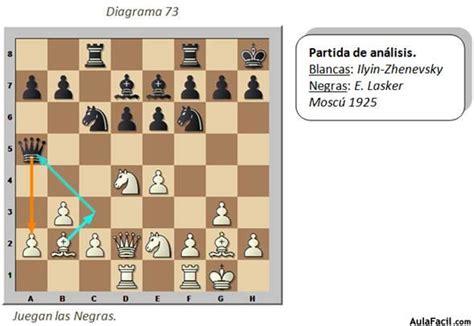 las mejores partidas de ajedrez youtube curso gratis de ajedrez t 225 ctica los sacrificios dentro