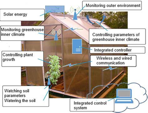 design concept green house smart greenhouse