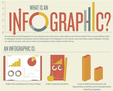 what is an infographic technology enhanced learning at shu