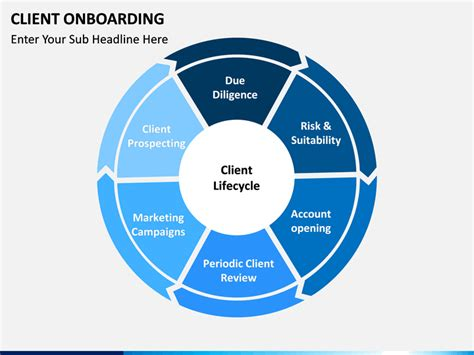 Client Onboarding Powerpoint Template Sketchbubble Client Onboarding Templates