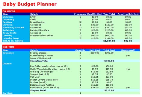 baby budget template baby budget format 2 0 budget templates