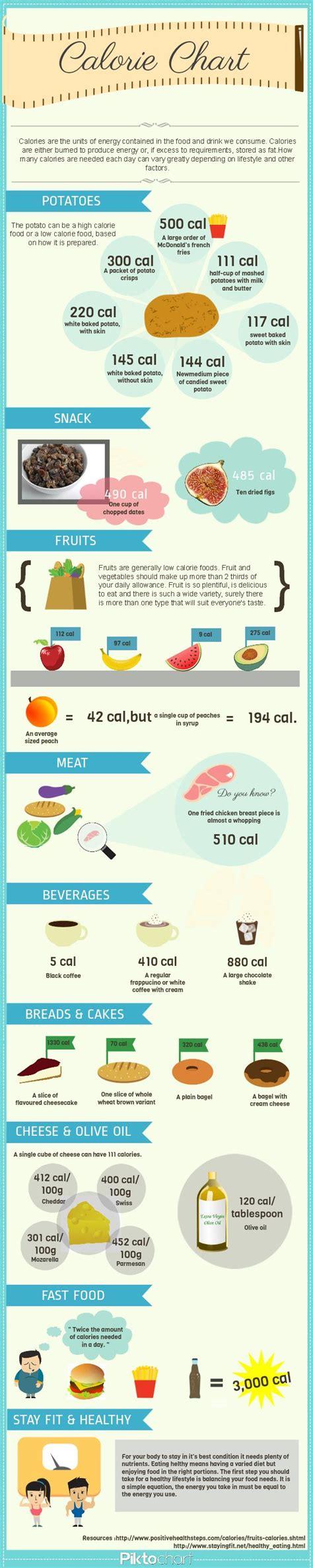0 calorie fruit juice 17 best images about calorie on fruit