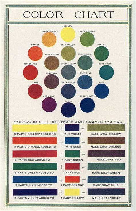 colur chart for mixing colour paint palettes charts and colour chart