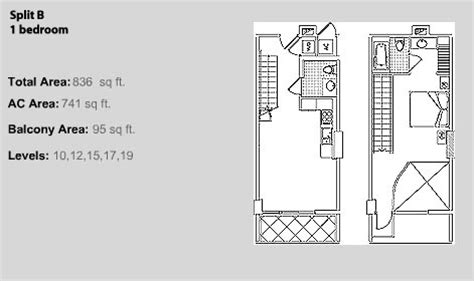 Neo Lofts Floor Plans by Neo Vertika Lofts Condo Floor Plans