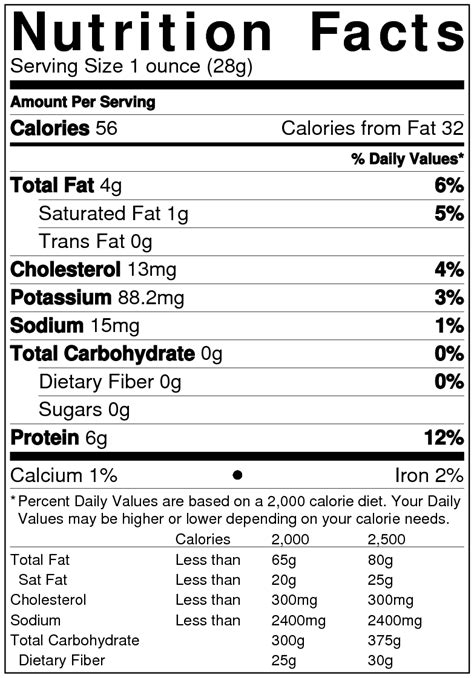 captain d s carbohydrates nutrition facts beef steak nutrition ftempo
