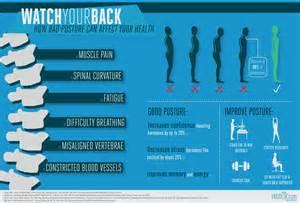 bad posture and your health varidesk standing desk