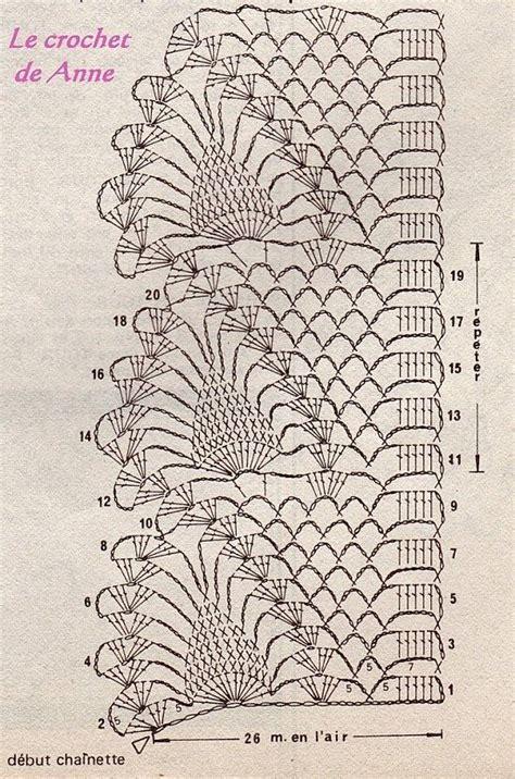 crochet lace diagram ergahandmade crochet shawl diagrams free pattern