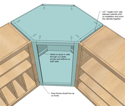 build a corner kitchen cabinet plans free