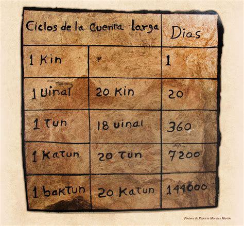 Sistema De Calendario El Sistema De Calendario Viviendo El Tiempo