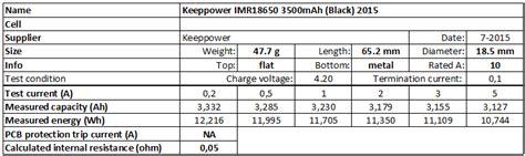Battery Baterai Batere Awt Black 18650 3500 Mah 35a Authen test review of keeppower imr18650 3500mah black 2015