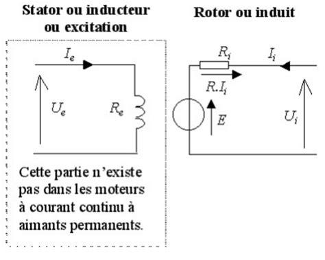 tester un inducteur memoire application de la logique de floue otmane el alaoui jamal