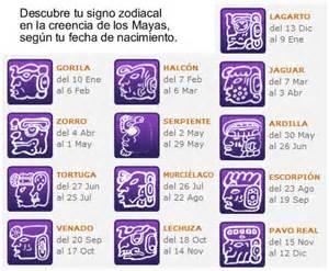 Calendario Azteca Signos Zodiacales Hor 243 Scopo Caracter 237 Sticas De Cada Signo