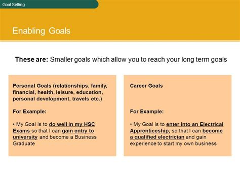 Term Career Goals Exles Mba by Exles Term Career Goals Tolg Jcmanagement Co