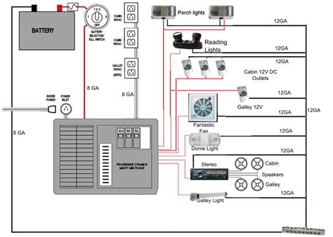 rv electrical wiring diagram cer wiring search cing