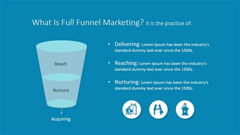 Full Funnel Marketing Powerpoint Template Slidemodel What Is A Template In Powerpoint