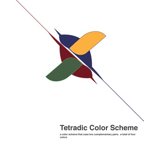 tetradic color scheme 38 best images about color wheel relationships on