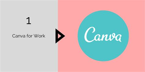canva meaning 12 essential tools for your blog business that cost less