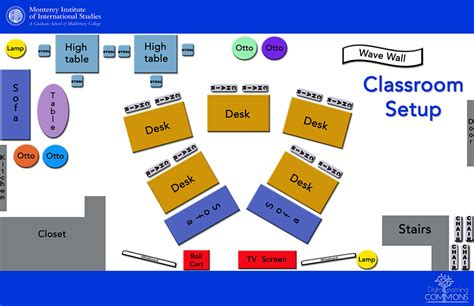 mii layout guidelines design sp ce miis digital learning commons