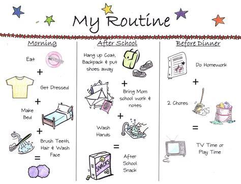 pulizie di casa in inglese come gestire routine mattino bimbo 7 anni mamme magazine