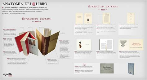 libro por una gentil floresta las distintas partes de las que est 225 compuesto el libro impreso