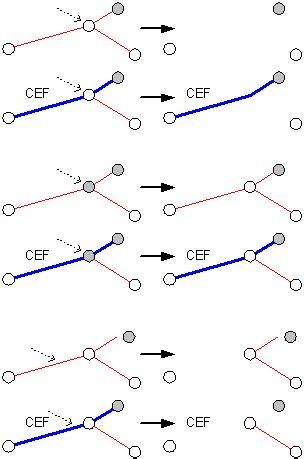 arcgis tutorial geometric network arcgis desktop help 9 3 about editing geometric network