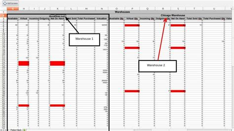 Product Inventory Spreadsheet by Product Inventory Spreadsheet Template Madrat Co