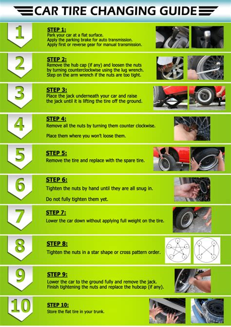 How To Change A Tire On A Mini Cooper Assignment 1 Infographic Poster On How To Change A Car