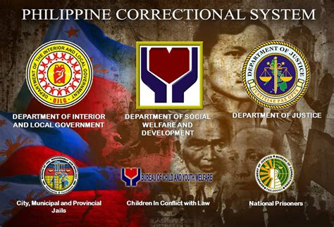 Of Interior And Local Government Philippines by Bureau Of Corrections About
