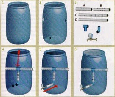 cara membuat imb untuk bangunan lama membuat komposter sederhana untuk daerah perkotaan