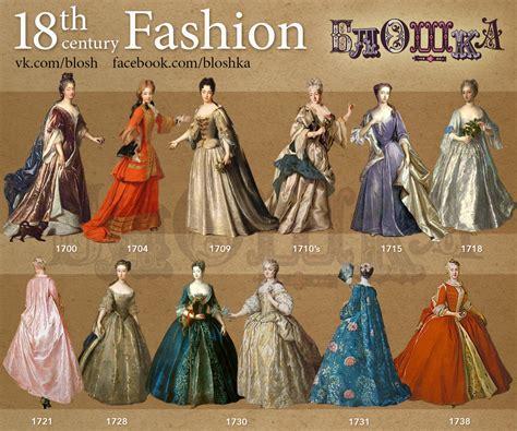 fashion timeline 18 th century on behance xviii century timeline behance and