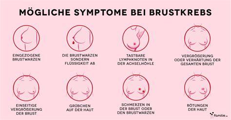 Diy Pro by Brustkrebs Risikofaktoren Symptome Fr 252 Herkennung