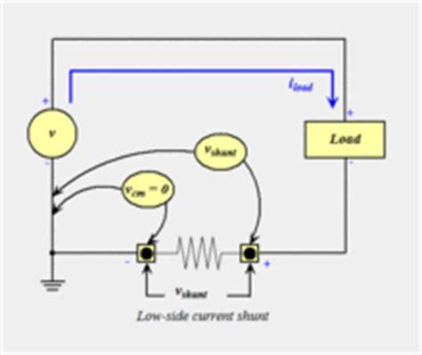 shunt resistor wiki shunt electrical