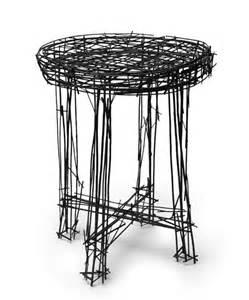 furniture and interior design news uk