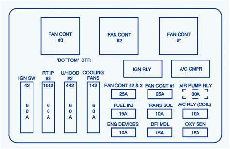 2000 chevrolet impala fuse box diagram wiring diagrams