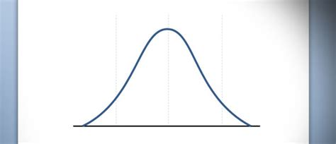 How To Make A Gaussian Curve In Powerpoint 2010 Bell Curve Excel Template