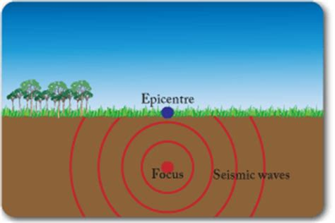 earthquake definition geography earth quakes thinglink