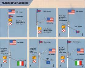 Draped American Flag Flag Etiquette