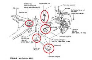 Hyundai axle diagram hyundai free engine image for user manual